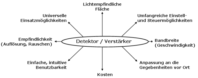 deckblatt_photoempfaenger